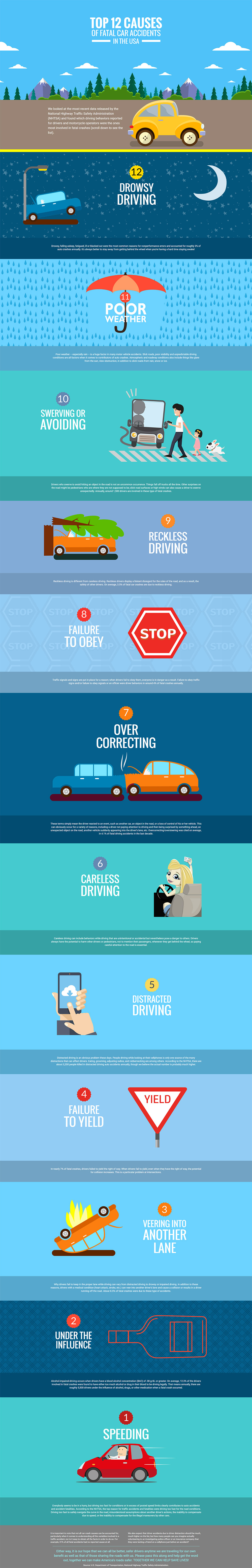 top12-causes-fatal-car-accidents